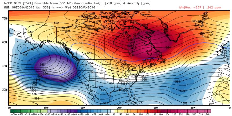De berekening van de 500hPa-hoogtes van GFS voor 20 januari (over 2 weken). Lage geopotentiële hoogtes voor de kust van Californië en weer die rug boven Alaska. Zie ook de zeer hoge druk boven het noordoostelijke deel van het continent en richting Groenland. Deze behoort bij het geblokkeerde patroon boven de Atlantische Oceaan dat bij ons wellicht voor winterweer gaat zorgen.