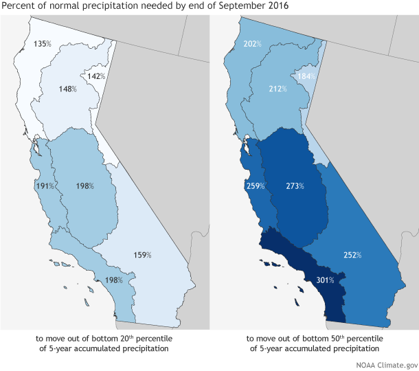 Bron: https://www.climate.gov/news-features/event-tracker/how-deep-precipitation-hole-california