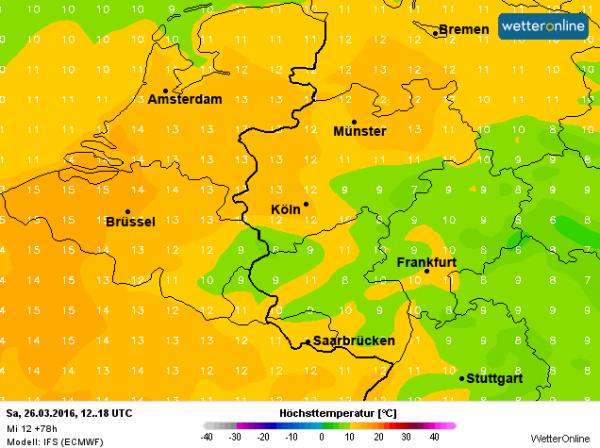 De maxima liggen zaterdag tussen de 11 en 15°.