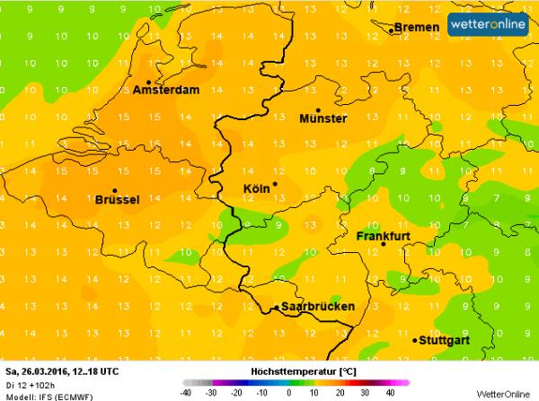 Zaterdag liggen de maxima volgens ECMWF tussen de 13 en 15°.