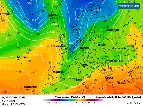 Lagedruk wordt later volgende week bepalend en in combinatie met kou in de bovenlucht levert dat weer enige nattigheid op.