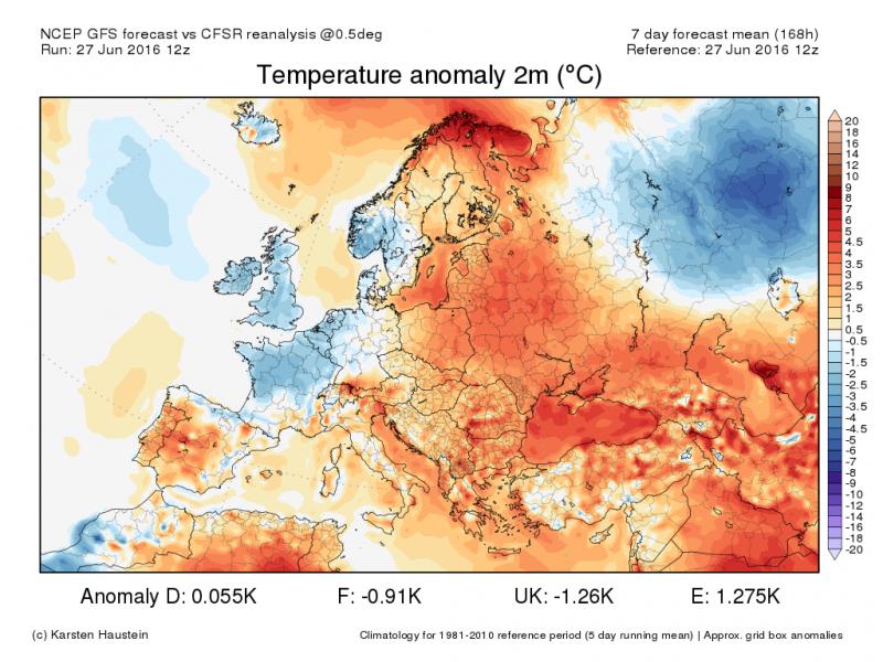 De verwachte temperatuurafwijking voor de komende 7 dagen voor Europa. Bron: karstenhaustein.com