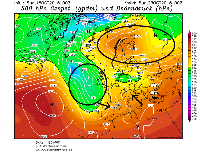 Zorgt een uitzakkende lage druk gebied boven Zuid-West Europa en hoge druk boven Noord-Europa voor een gevoelige verzachting eind volgende week? Bron: wetterzentrale.de