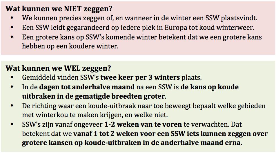 Winterverwachting 2019-2020